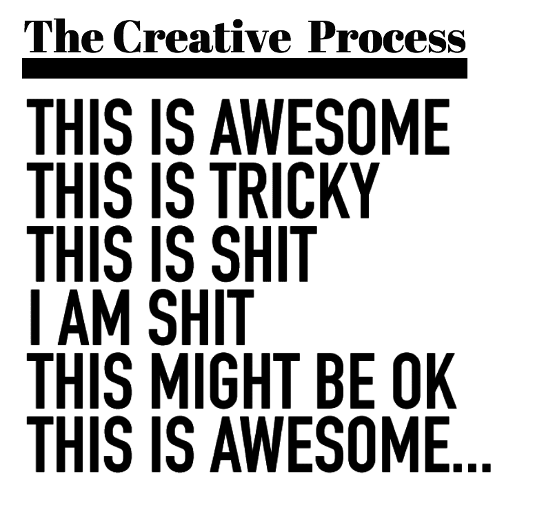 The creative process -Clever-ish Magazine